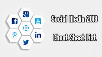 Social Media Image Dimensions in Hindi [Cheat Sheet 2020]