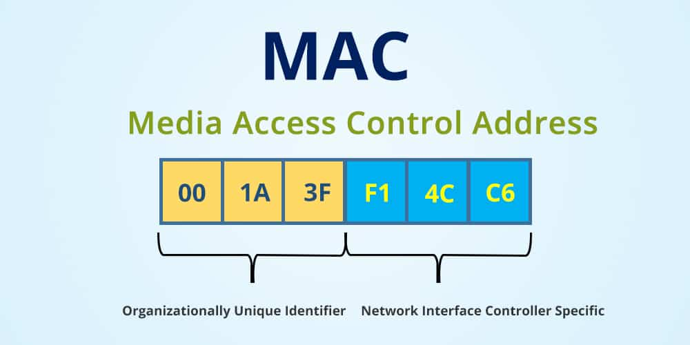 mac address defination in hindi