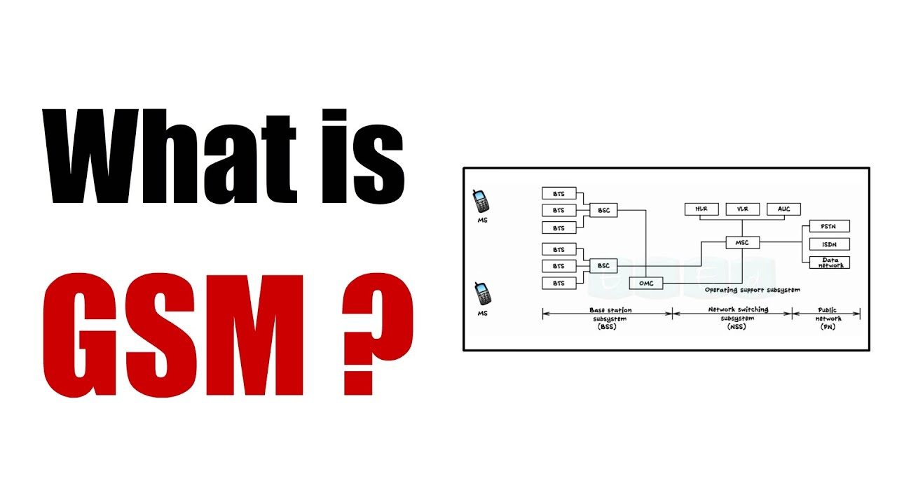 What is GSM in Hindi