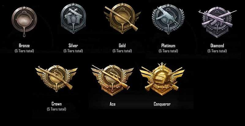 PUBG Mobile Ranks and Tiers